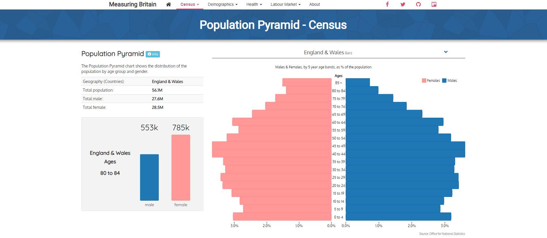 population-pyramid-1899x829-1