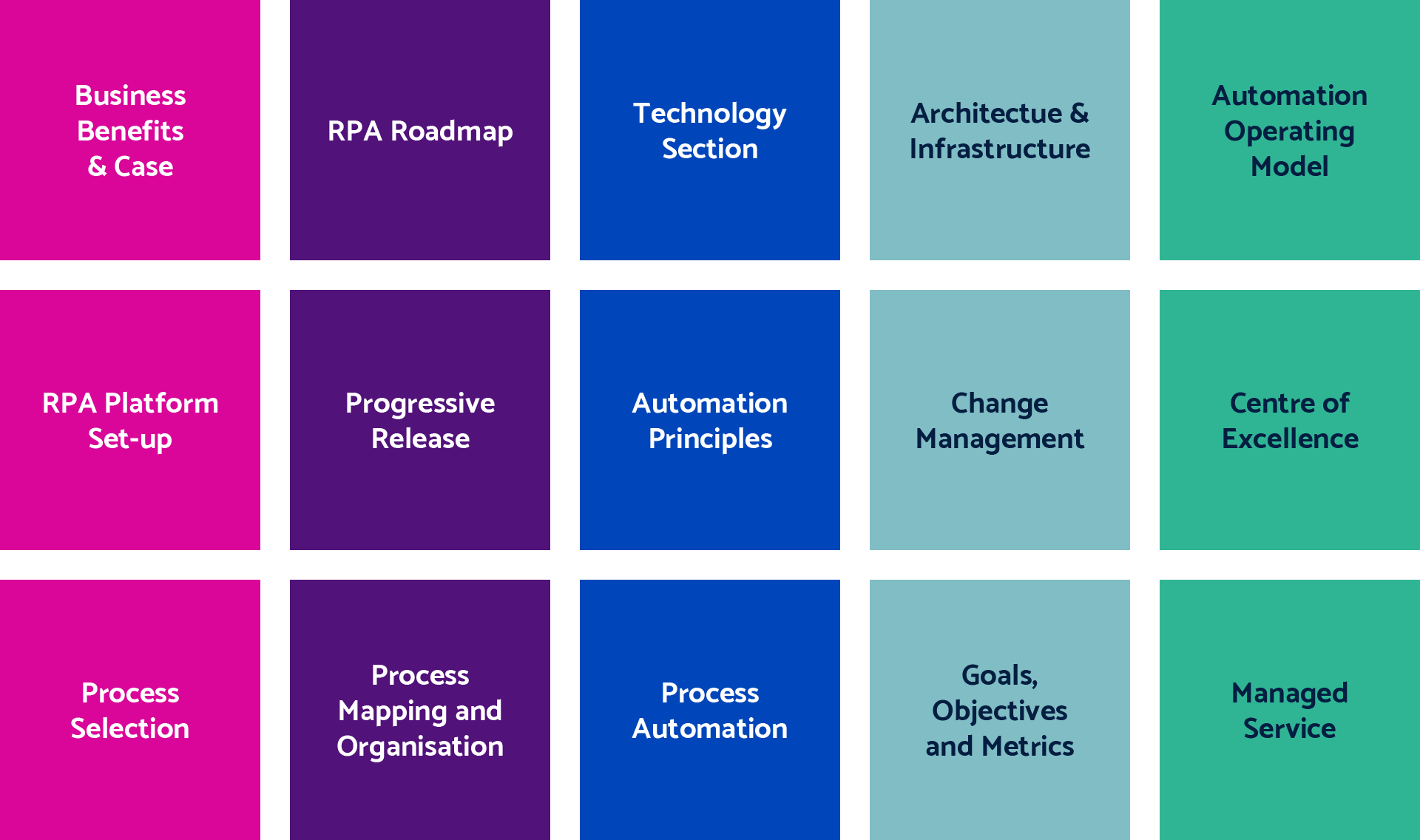 Approach-RPA-Graphic